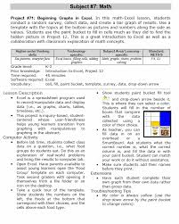 4th grade math lesson 1st grade lesson plans ii bundle structured learning