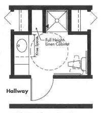 universal design bathroom universal design modular home plans for kitchens bathrooms