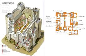 image gallery of dover castle layout