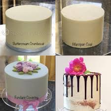 home decorating courses online online cake decorating classes best decoration ideas for you