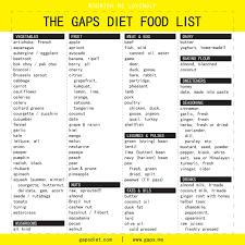 diet free foods list all recipes tuna salad