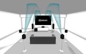 auro 3d home theater system dolby atmos coming soon for home use page 14 blu ray forum