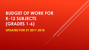 bulletin k 12 budget of work for all grades 1st 4th quarter