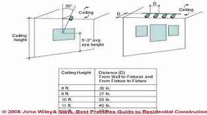 Standard Height Of Bathroom Mirror Standard Height For Bathroom Vanity Light Free Home Decor