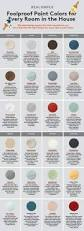 this infographic will help you pick the perfect paint color for