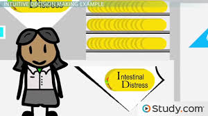 bounded rationality and decision making in organizations video
