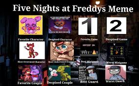 Meme Freddy - five nights at freddy s meme by derpydash2005 on deviantart