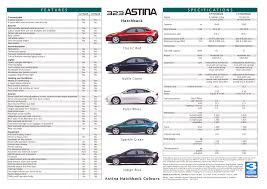 mazda corp multimedia archive brochures ads mp3 astinagt forums
