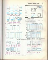 Standard Height For Kitchen Cabinets Kitchen Cabinets Standards Kitchen