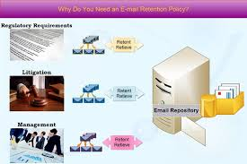 key elements of an e mail retention policy