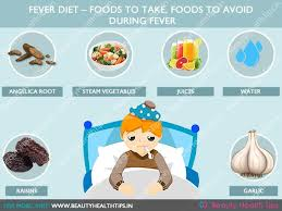 fever diet u2013 foods to take foods to avoid during fever home
