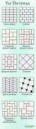 recommended floor pattern for bathroom excellent example of