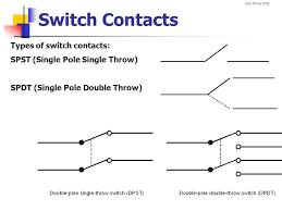 single pole single throw switches dolgular com
