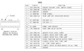 1994 jeep cherokee stereo wiring diagram wiring diagram and