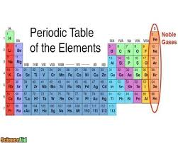 gases on the periodic table noble gases trends and patterns scienceaid