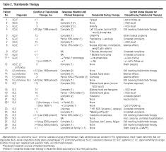 Sle Of Privacy Policy Statement by Low Dose Thalidomide Therapy For Refractory Cutaneous Lesions Of