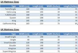 standard bed frame sizes l56 for wow home design furniture