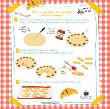 une recette de cuisine 82 best fiche cuisine images on cooker recipes