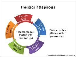 powerpoint circular flow diagram template powerpoint circular