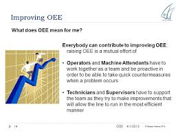 overall equipment effectiveness ppt video online download