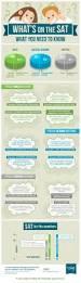 best 25 free sat prep ideas on pinterest sat essay tips sat