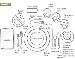 water glasses on table setting does the knife go on this side or that two chums table setting
