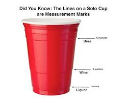 cup is also a measuring cup seeker
