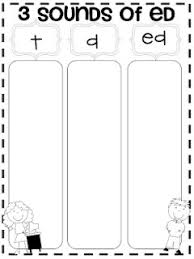word sort for the 3 sounds of ed from what a teacher wants