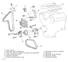1998 dodge stratus serpentine belt routing and timing belt diagrams
