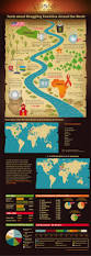 Creative Maps Ideas For Infographics Cartographic Maps Infographics Design