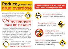 overdose prevention u0026 response