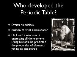 Who Invented Periodic Table Periodic Table