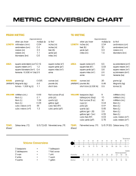 435 Meters To Feet by Berringer Desk Master Planning Calendar Calendars Myron