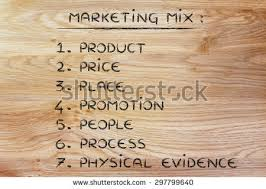 pattern physical evidence list elements marketing mix product price stock illustration