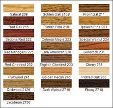 houston tx wood floor refinish repair installation