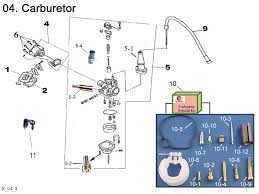 diagrams 900675 eton beamer scooter wiring diagram u2013 alpha sports