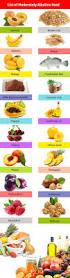 alkaline foods list chart and diet plan awaken