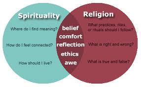 what is spirituality taking charge of your health wellbeing