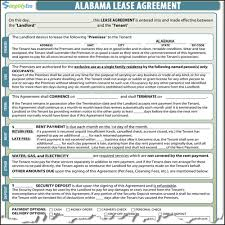 Free Residential Lease Agreement Templates Alabama Lease Agreement