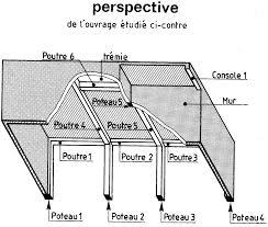 Pose En Coffrage Armatures Sur Plans Fppt Royaume Du Maroc Resume Theorique Guide De Travaux