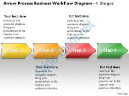 work flow chart template powerpoint cpanj info