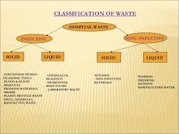 bmw hospital bmw management