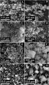 synthesis optimization of the ultra microporous ni 3 hcoo 6
