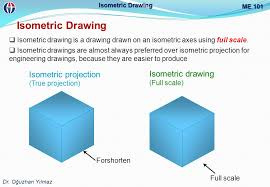 me 101 engineering graphics isometric drawing ppt video online