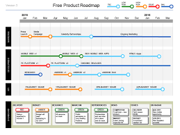 product roadmap template powerpoint free presentation template
