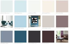 popular paint colors trends in 2015