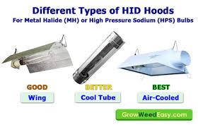 Best 25 Marijuana Grow Lights by Mh Hps Grow Light Tutorial Plus Stealthy U0026 Cheap Ways To Exhaust