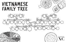 vietnamese family tree poster and coloring sheet u2013 xin chào magazine