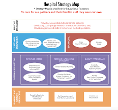 strategy map template a complete strategy map template including exles