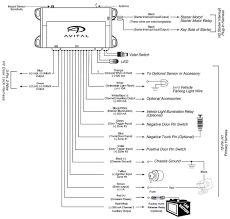 4105 viper remote start wiring diagrams on vehicle 1271622 jpeg